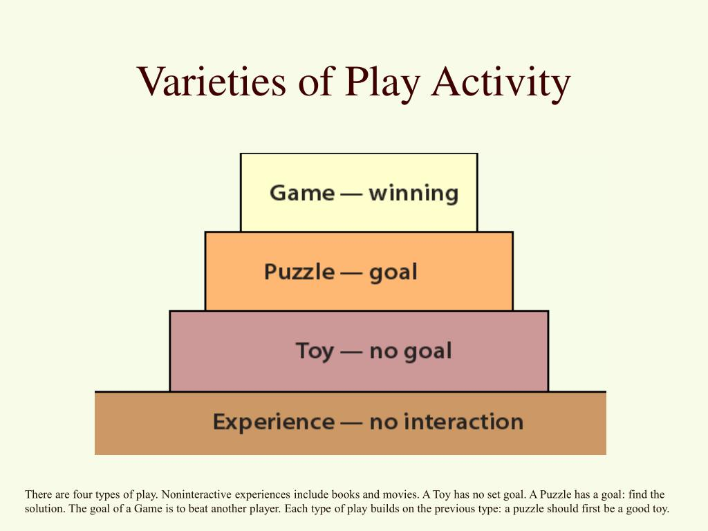 Varieties of Play Activity
