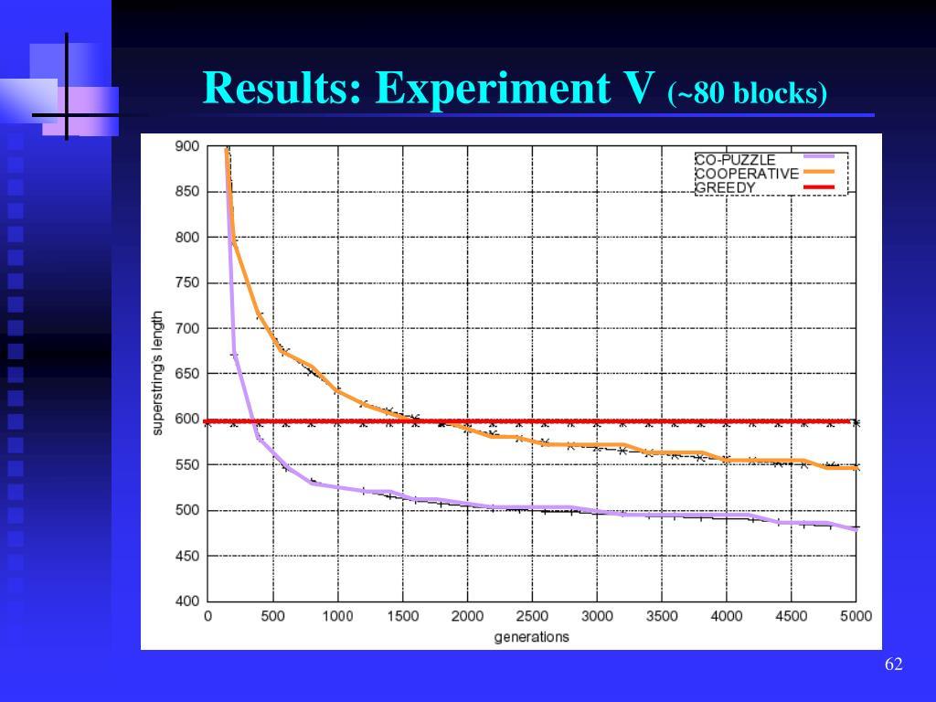 Results: Experiment V