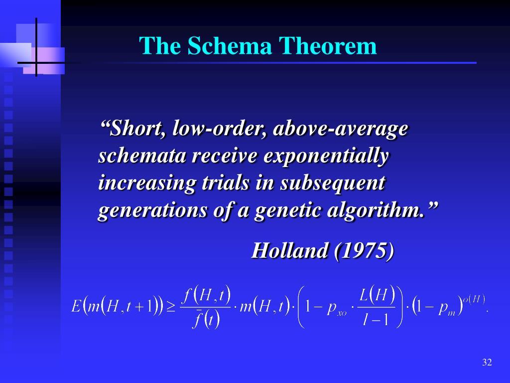 The Schema Theorem