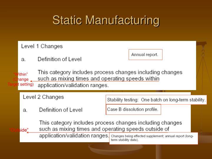 Static Manufacturing