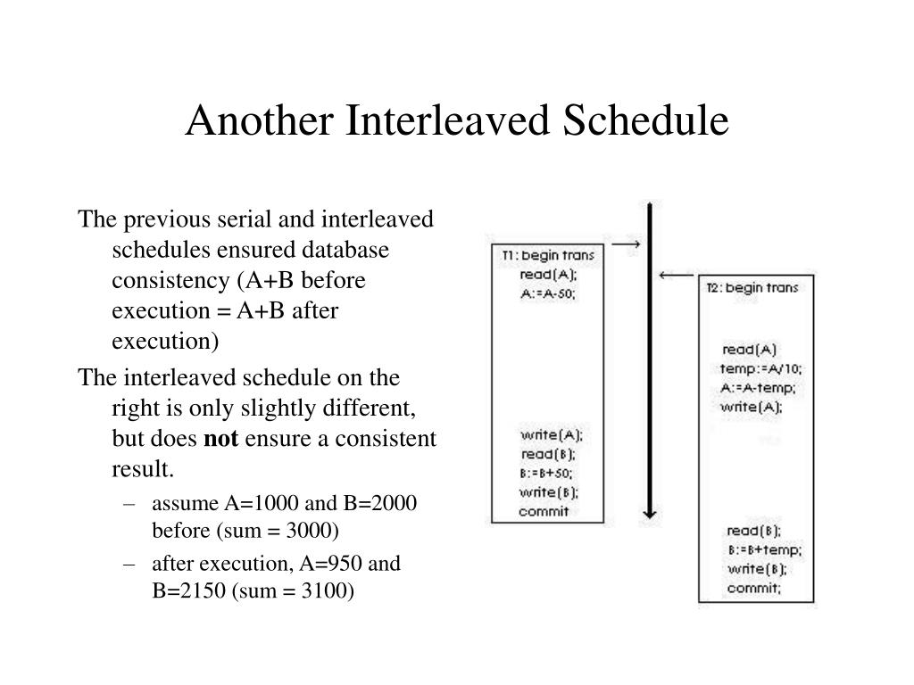 Another Interleaved Schedule