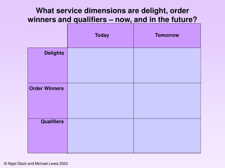 What service dimensions are delight, order winners and qualifiers – now, and in the future?