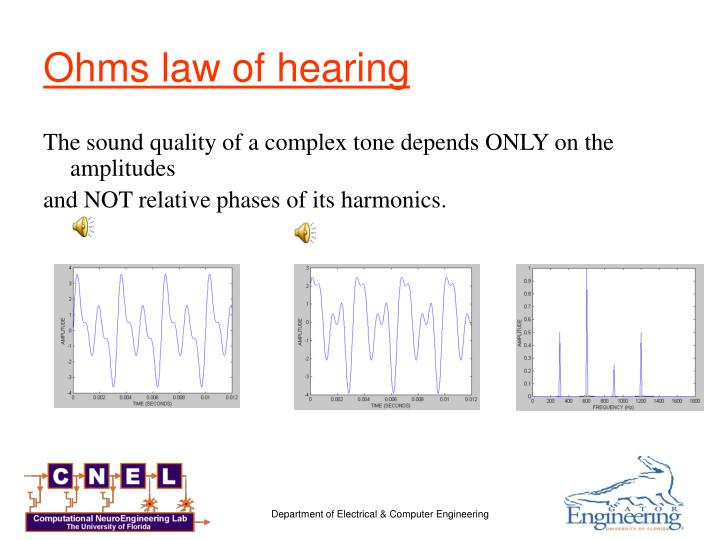 Ohms law of hearing