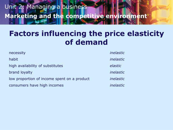 Factors influencing the price elasticity of demand