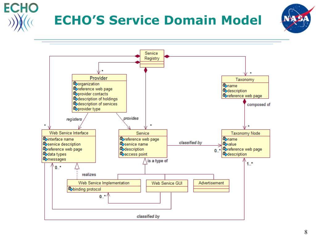 ECHO'S Service Domain Model