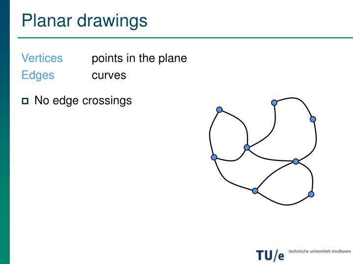 Planar drawings