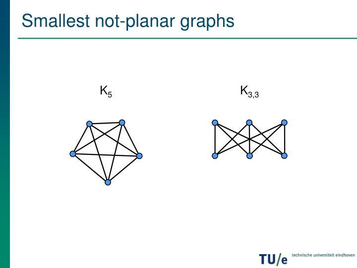 Smallest not-planar graphs