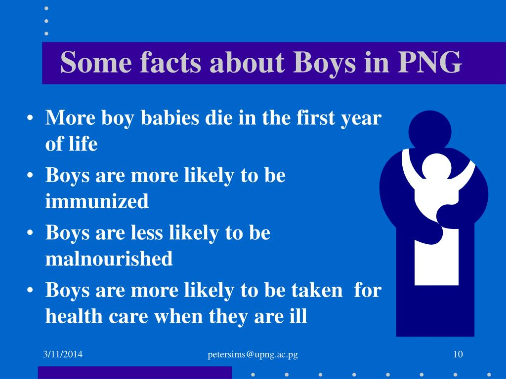 Some facts about Boys in PNG