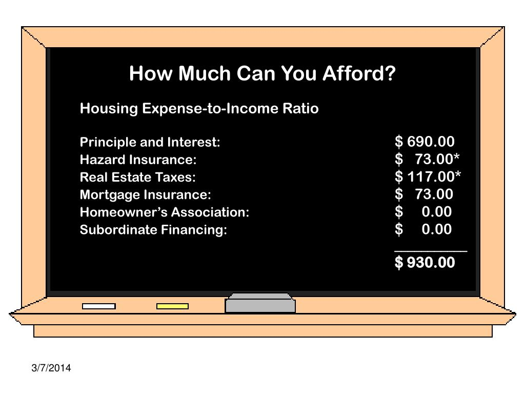 How Much Can You Afford