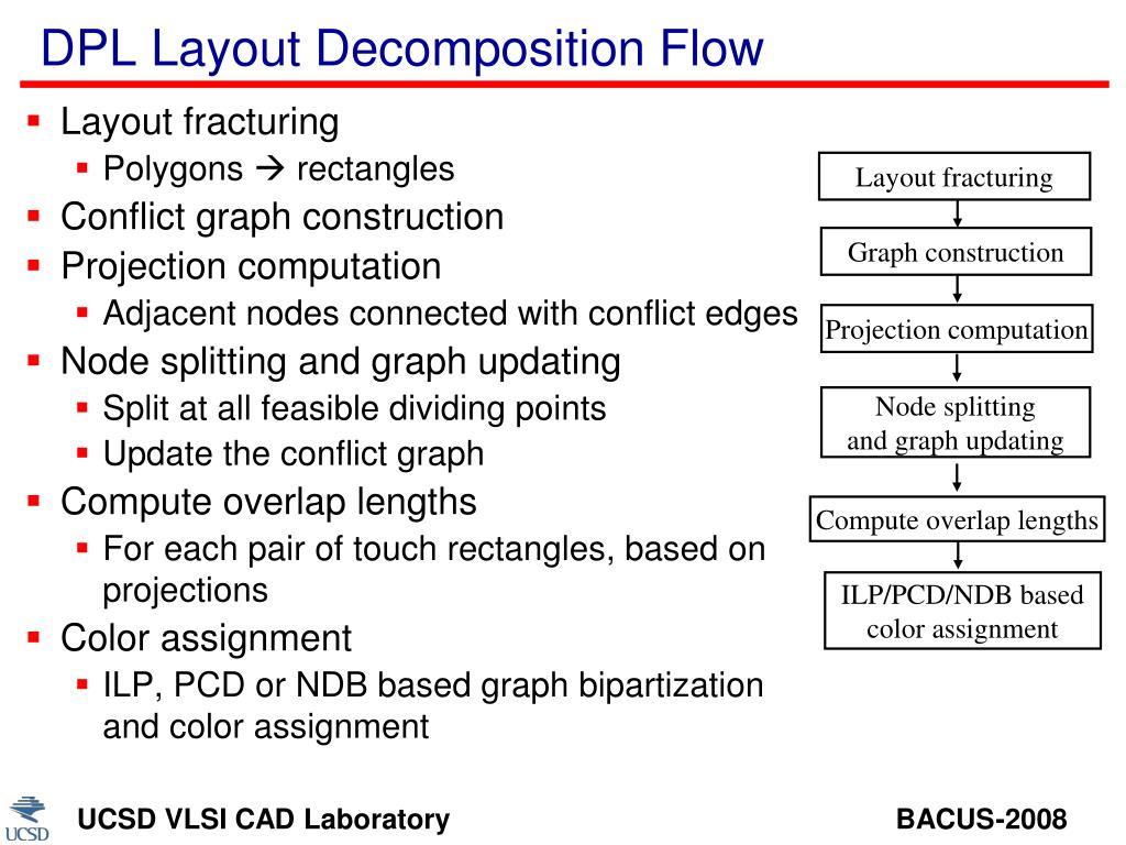 DPL Layout Decomposition Flow