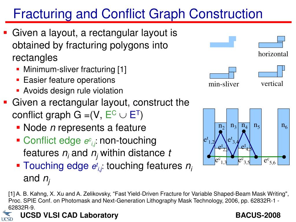 Fracturing and Conflict Graph Construction