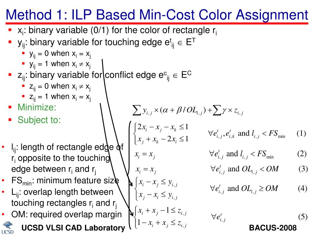 Method 1: ILP Based Min-Cost Color Assignment