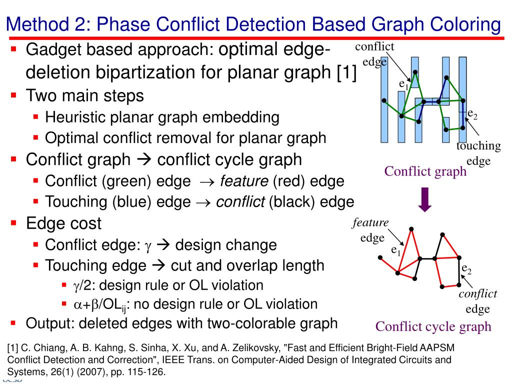 Method 2: Phase Conflict Detection Based Graph Coloring