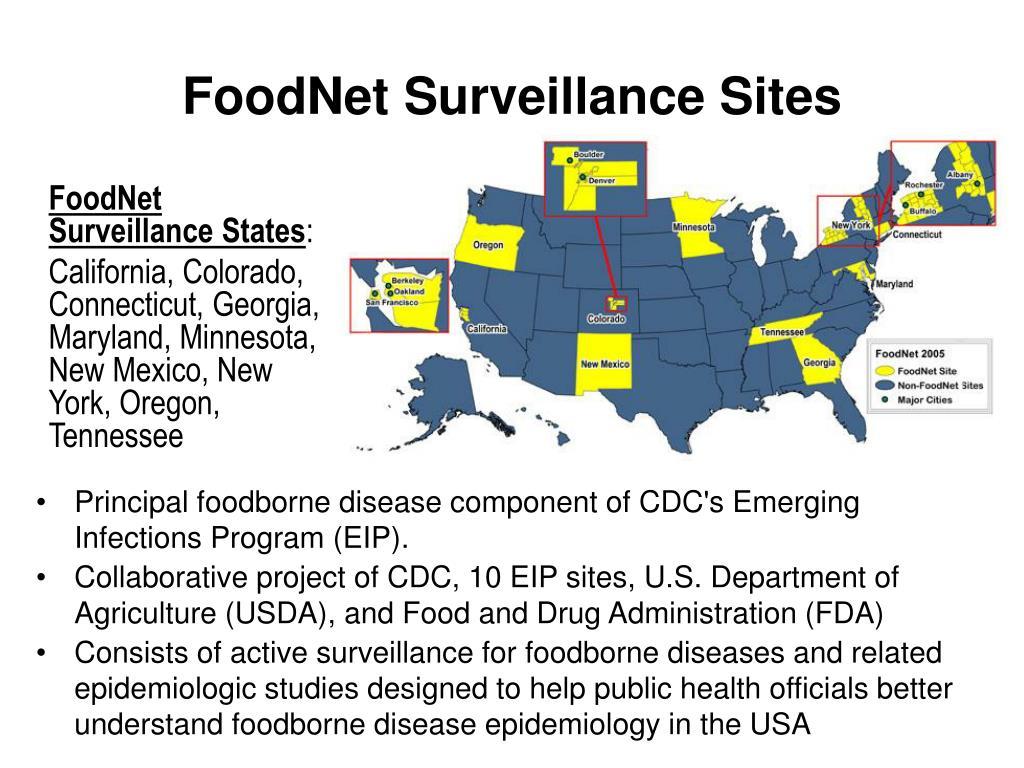FoodNet Surveillance States