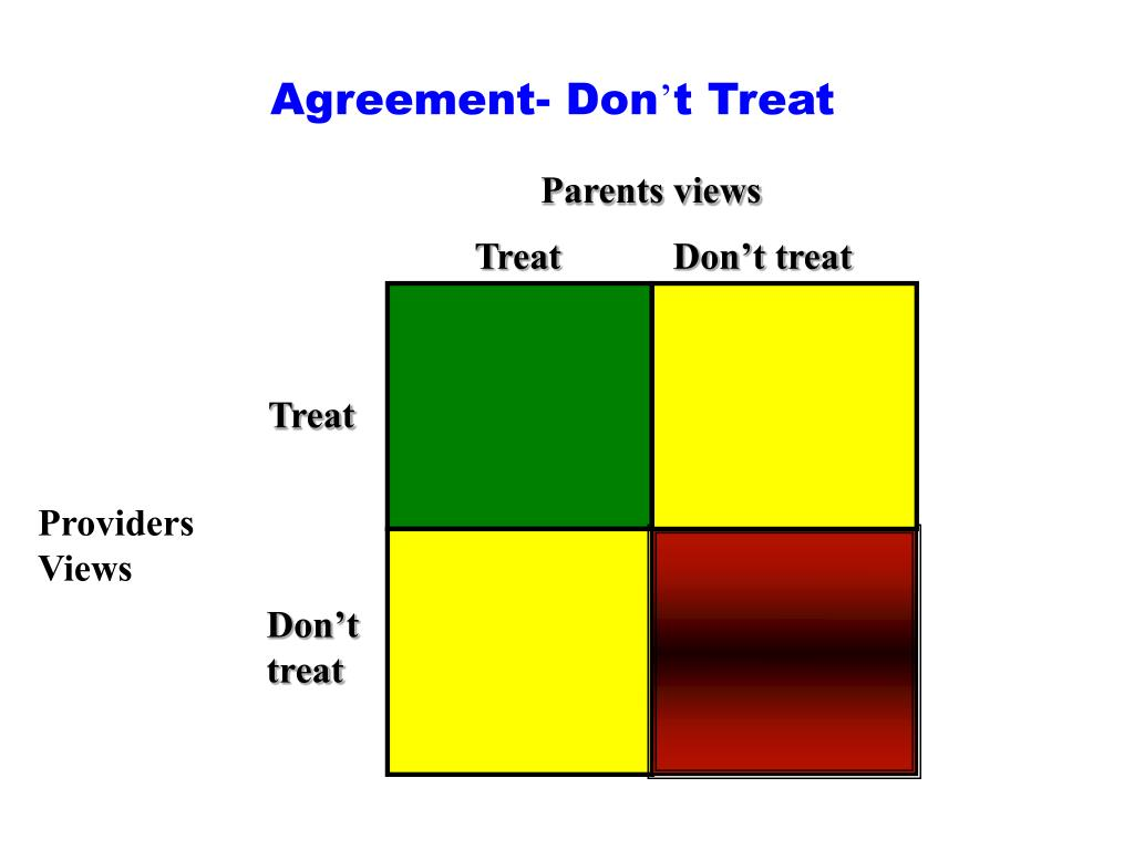 Agreement- Don