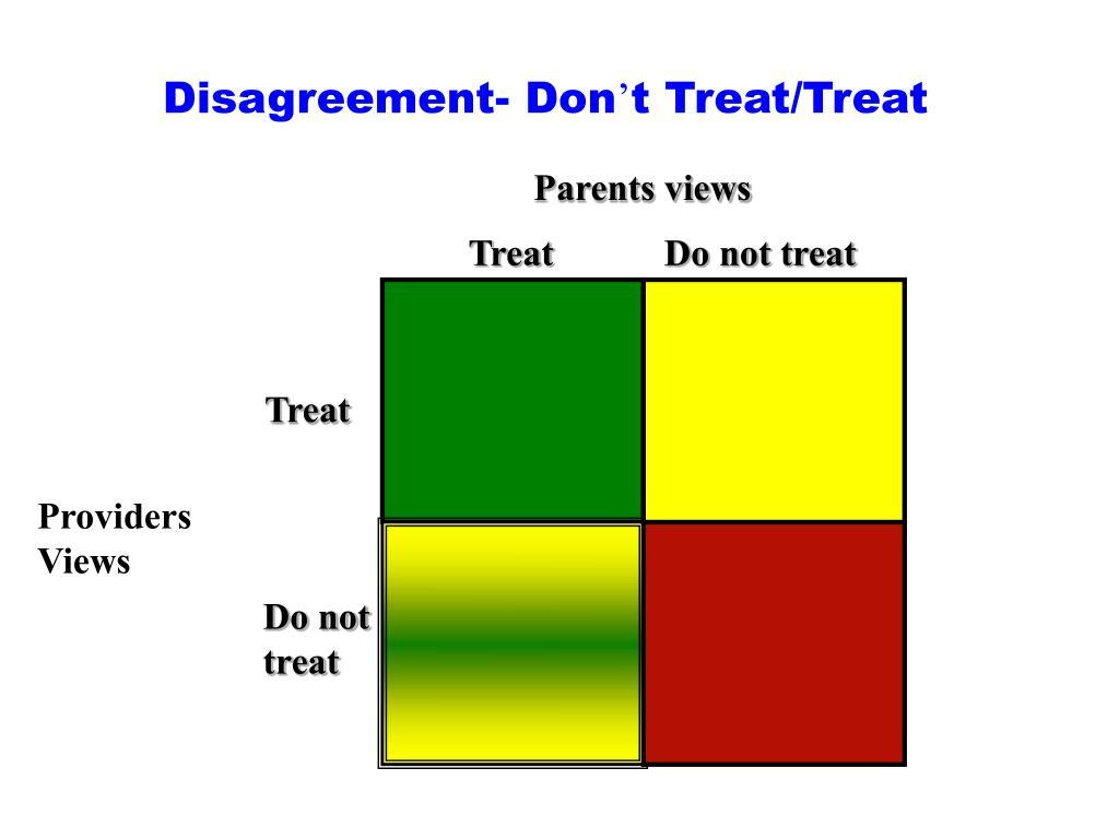 Disagreement- Don