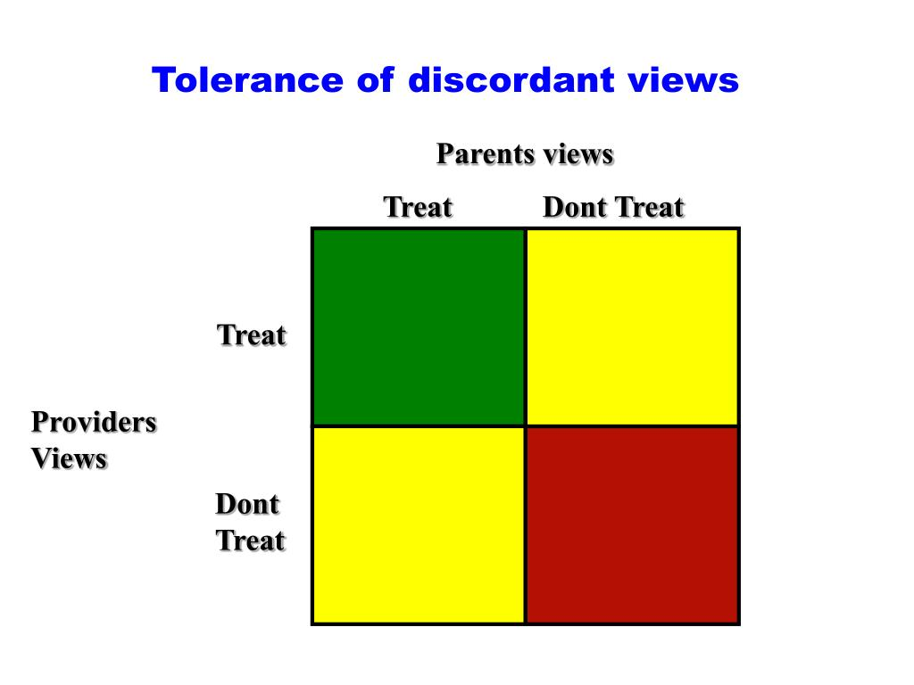 Tolerance of discordant views