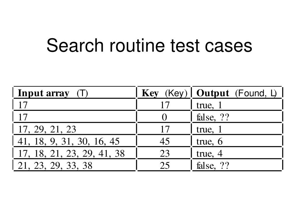 Search routine test cases