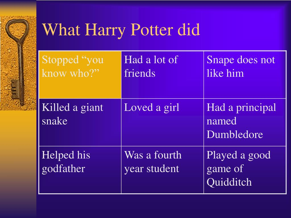 What Harry Potter did