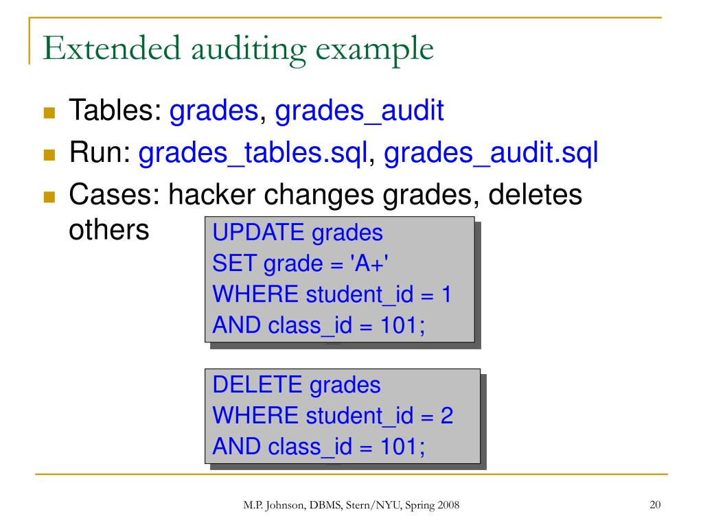 Extended auditing example