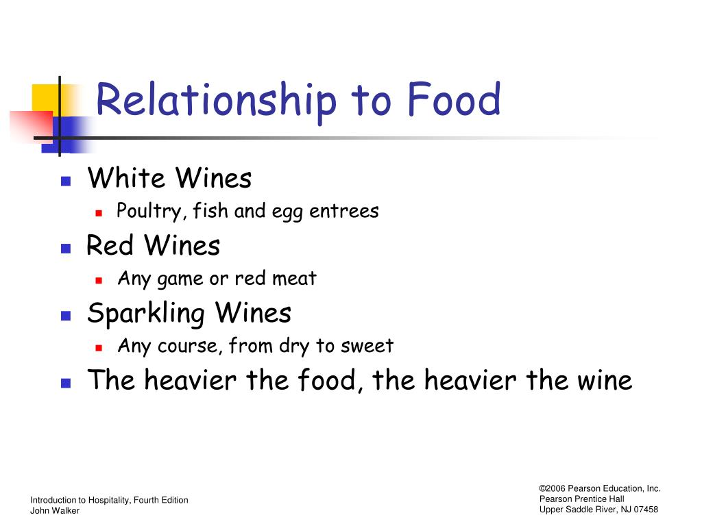 Relationship to Food