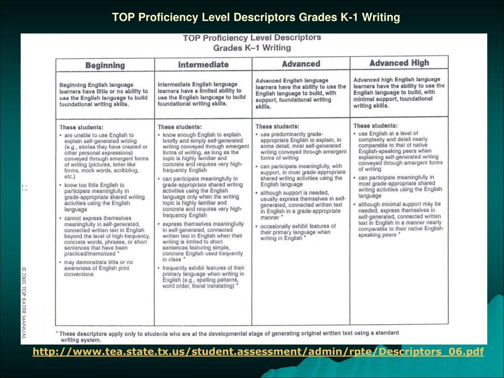 TOP Proficiency Level Descriptors Grades K-1 Writing