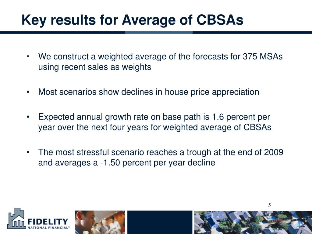 Key results for Average of CBSAs