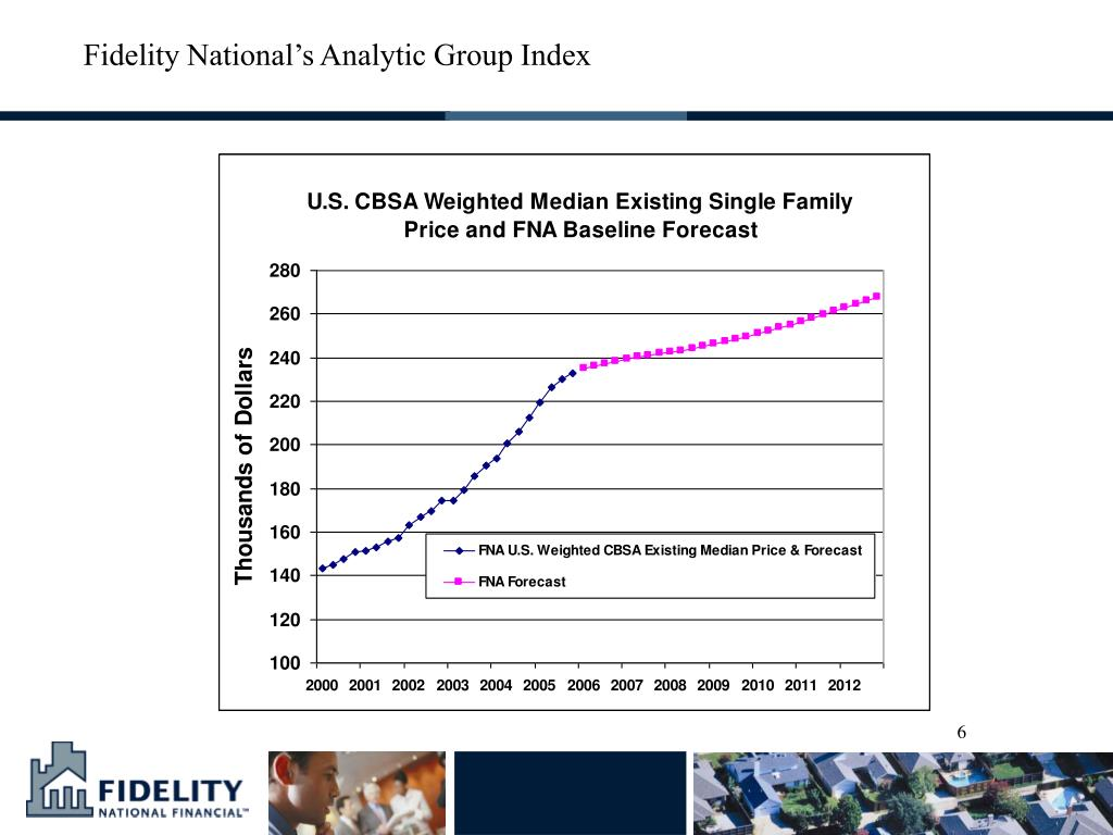 Fidelity National's Analytic Group Index