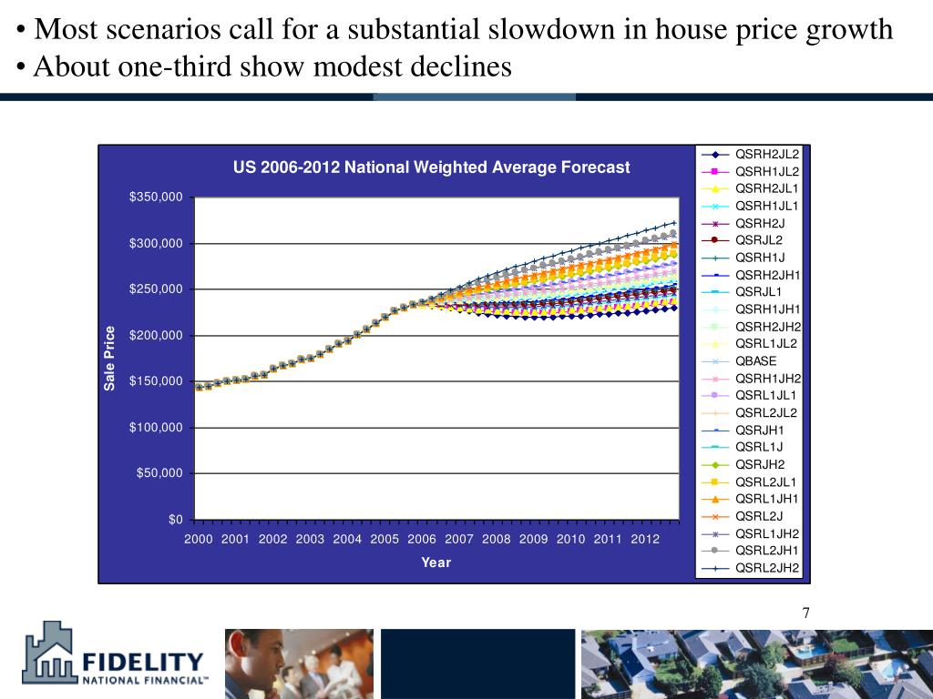 Most scenarios call for a substantial slowdown in house price growth