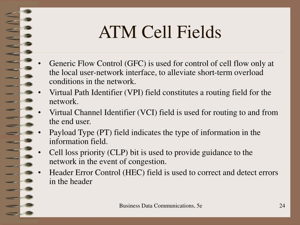 ATM Cell Fields