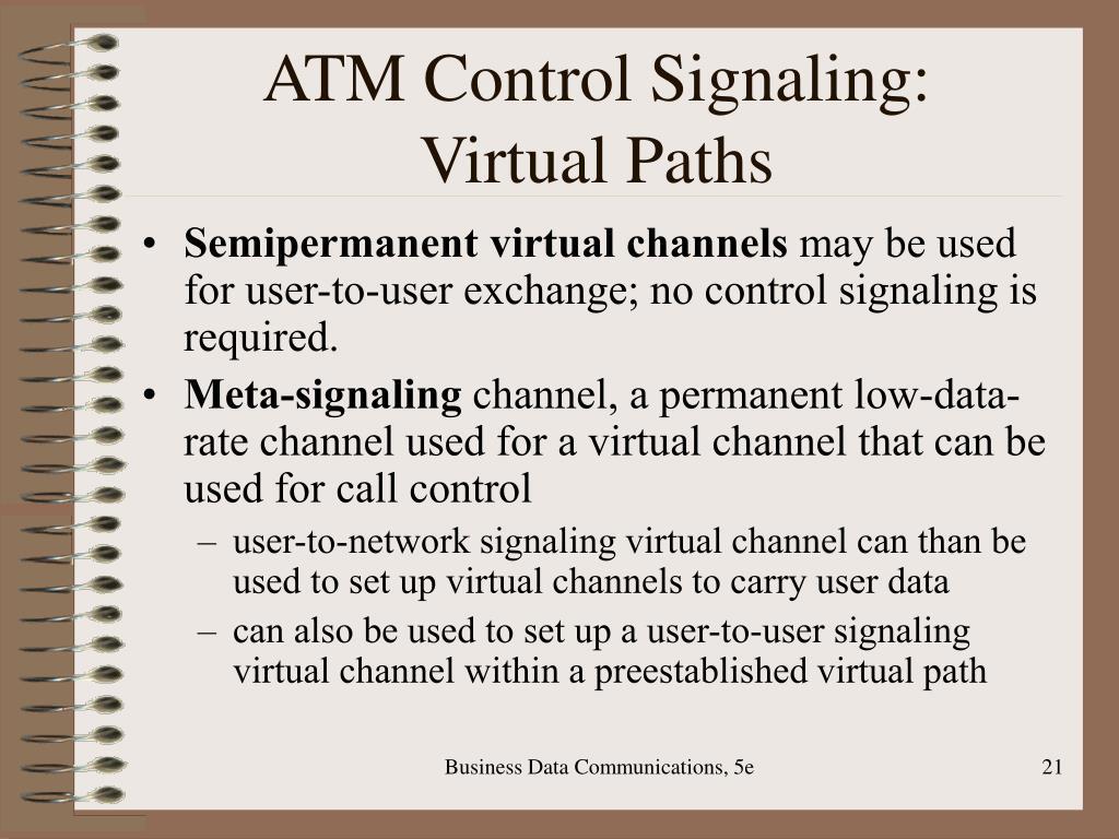 ATM Control Signaling: