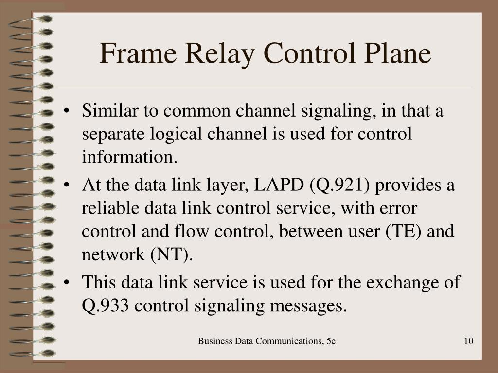 Frame Relay Control Plane