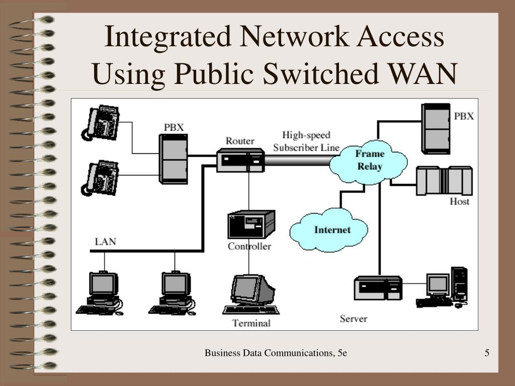 Integrated Network Access