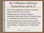 key differences between frame relay and x 25