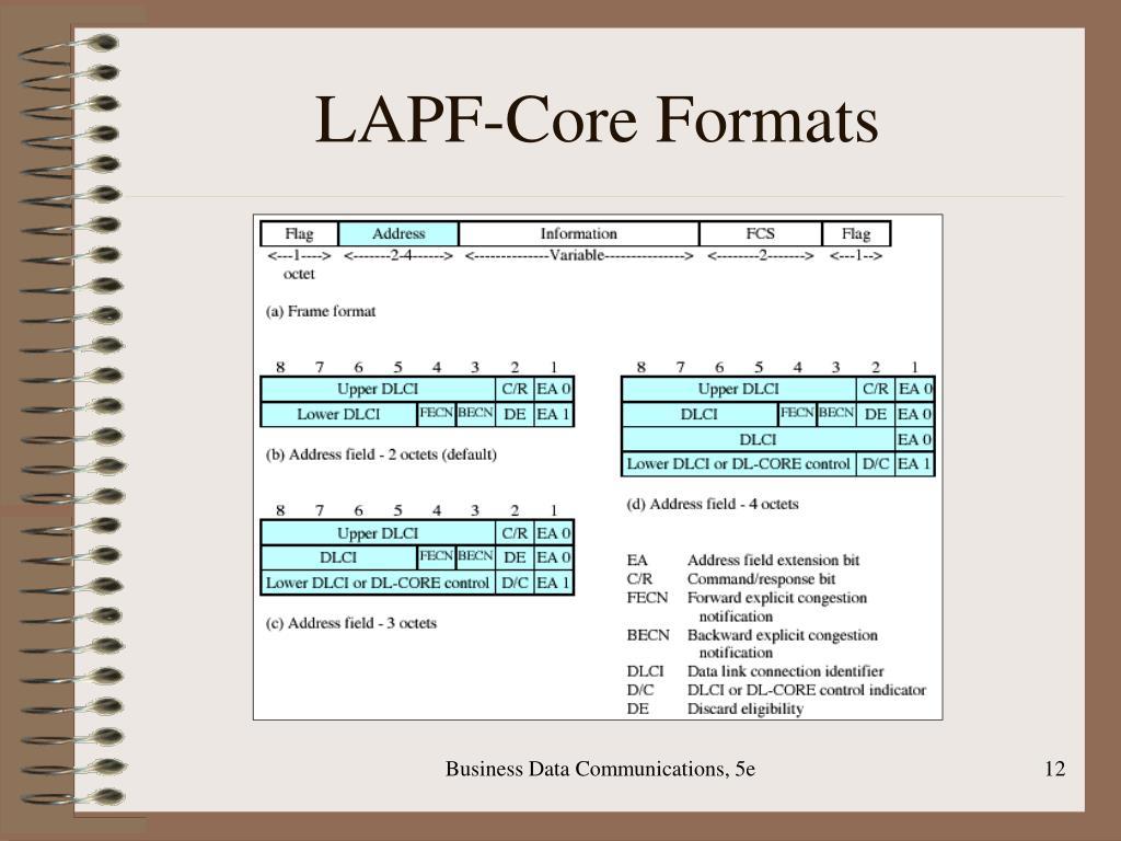 LAPF-Core Formats