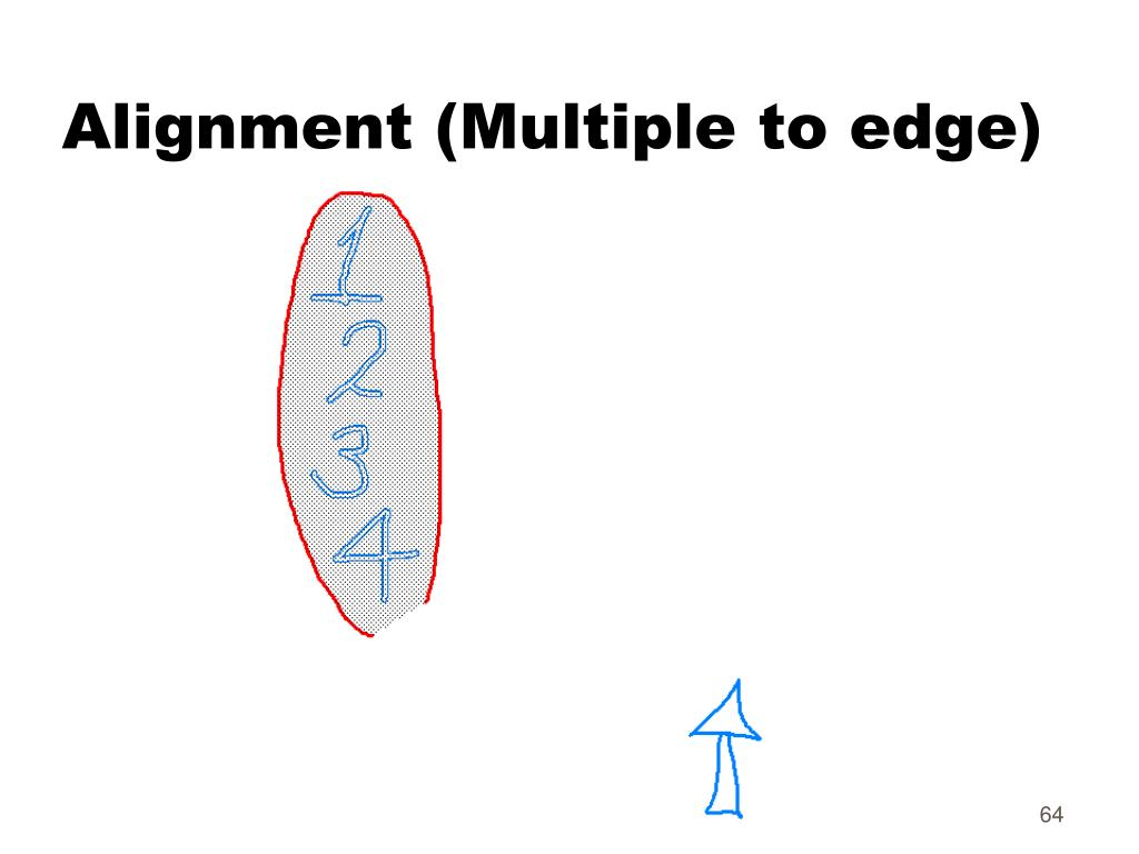 Alignment (Multiple to edge)