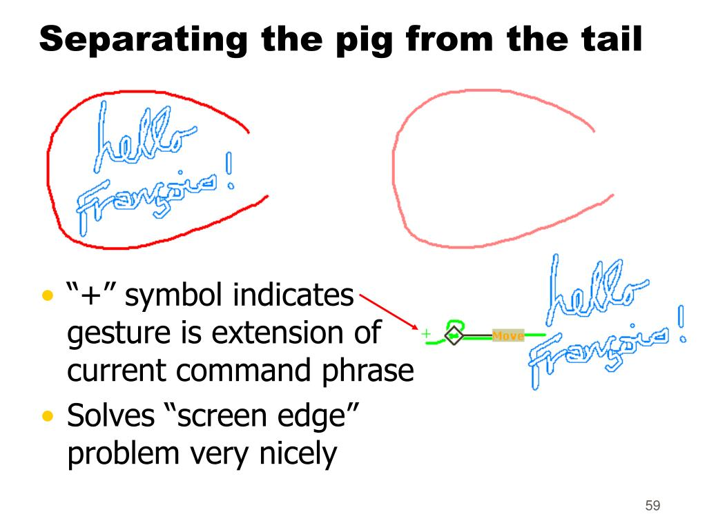 Separating the pig from the tail