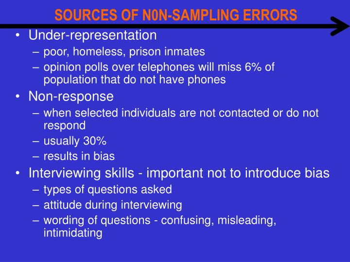 SOURCES OF N0N-SAMPLING ERRORS