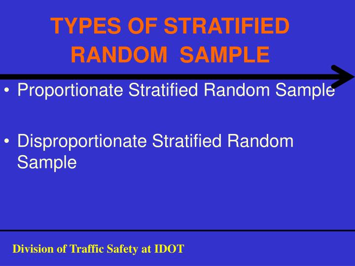 TYPES OF STRATIFIED RANDOM  SAMPLE