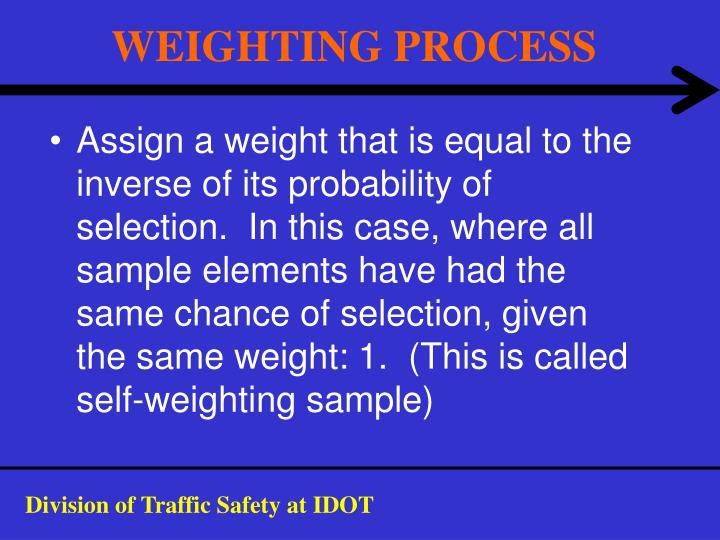 WEIGHTING PROCESS