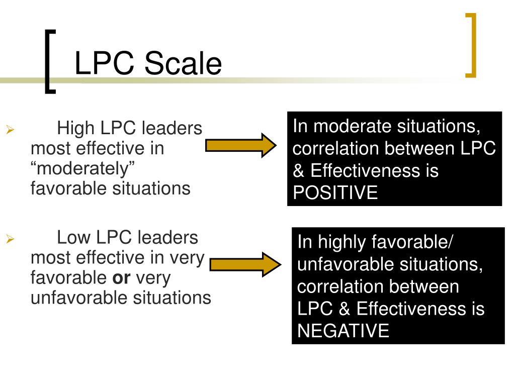In moderate situations, correlation between LPC & Effectiveness is POSITIVE