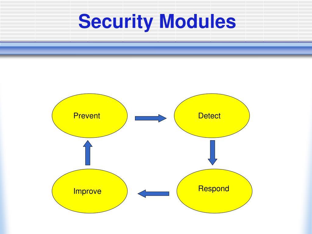 Security Modules