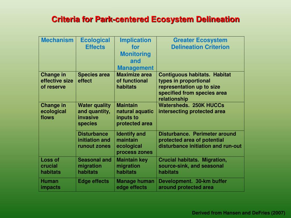 Criteria for Park-centered Ecosystem Delineation