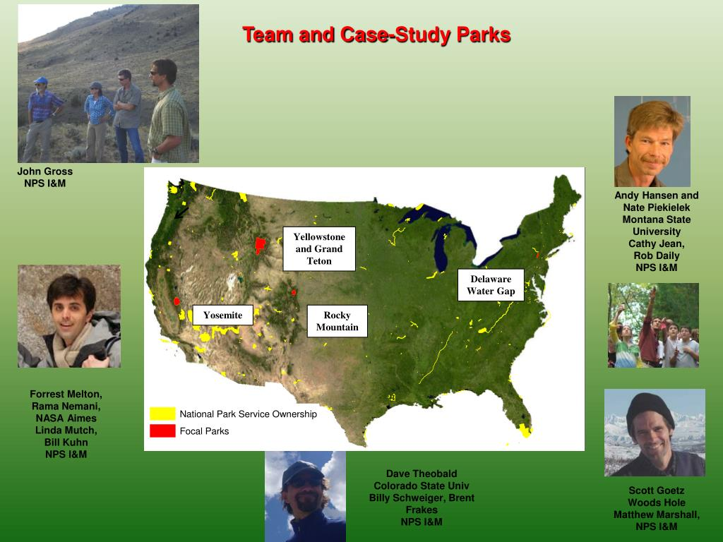 Team and Case-Study Parks