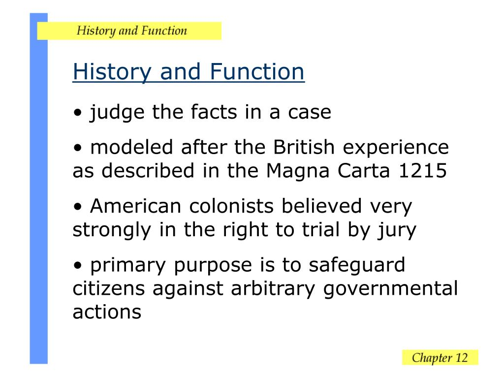 History and Function
