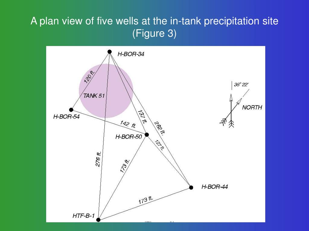 A plan view of five wells at the in-tank precipitation site
