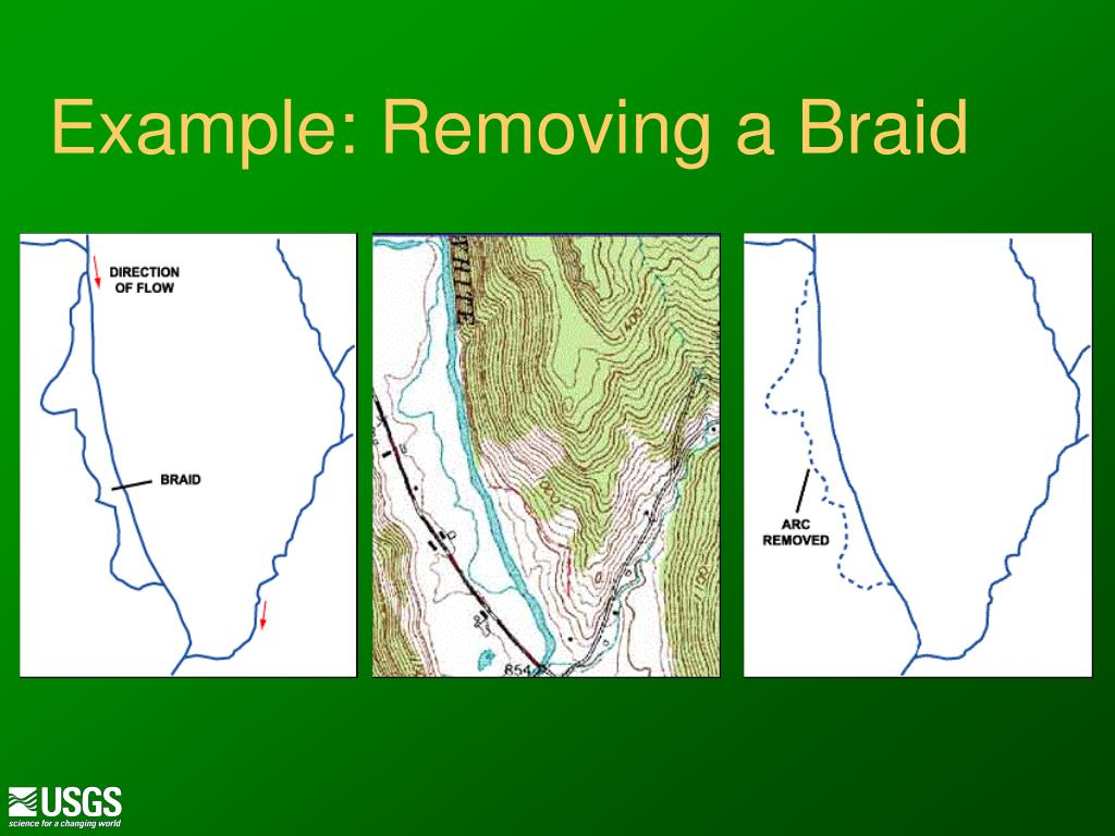 Example: Removing a Braid