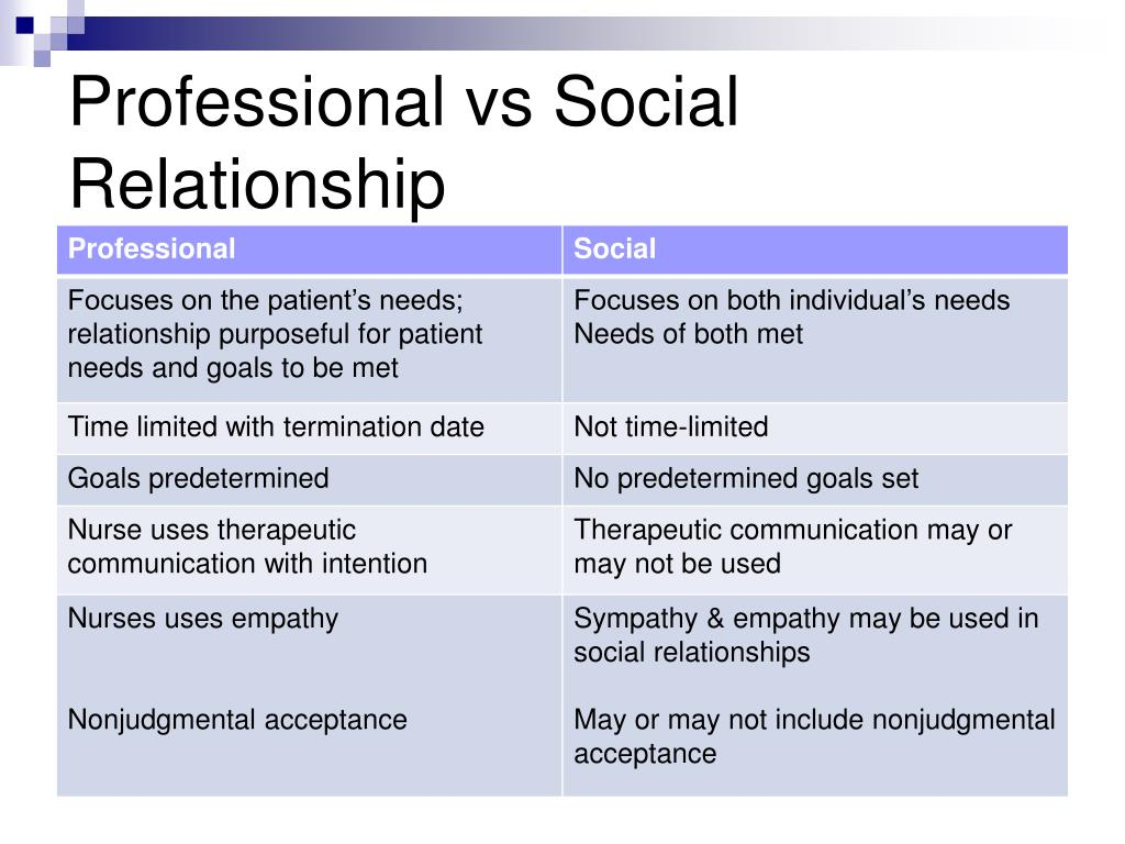 Professional vs Social Relationship