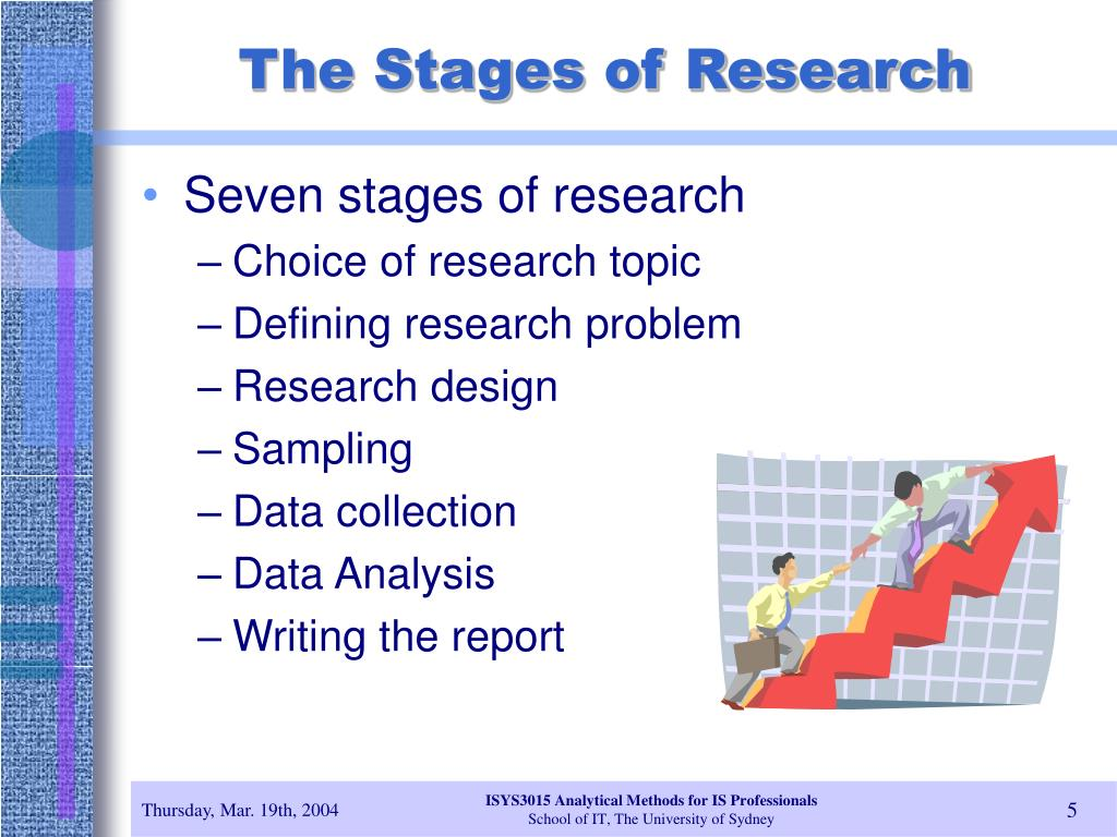 The Stages of Research