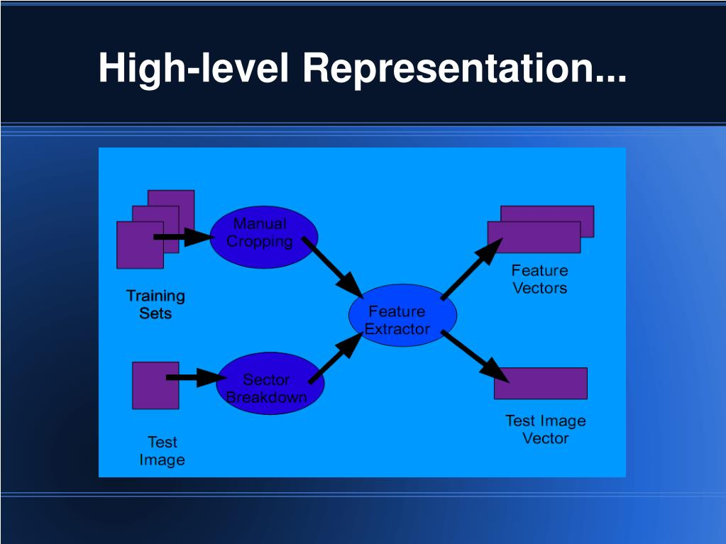High-level Representation...